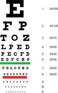 Snellen eye chart, featuring a big letter E